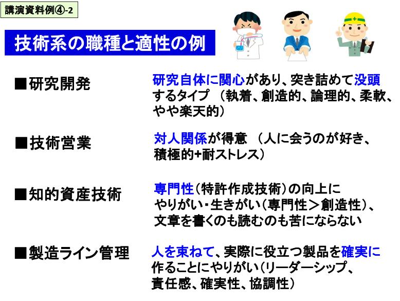 講演資料例④-2