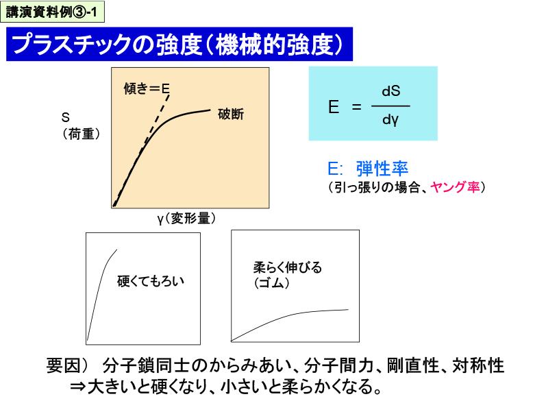 講演資料例③-1