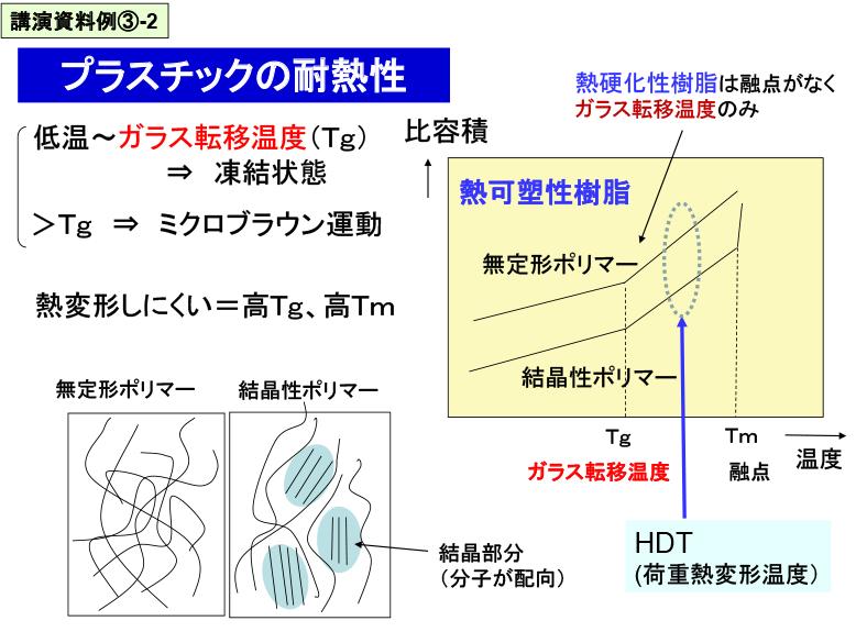 講演資料例③-2