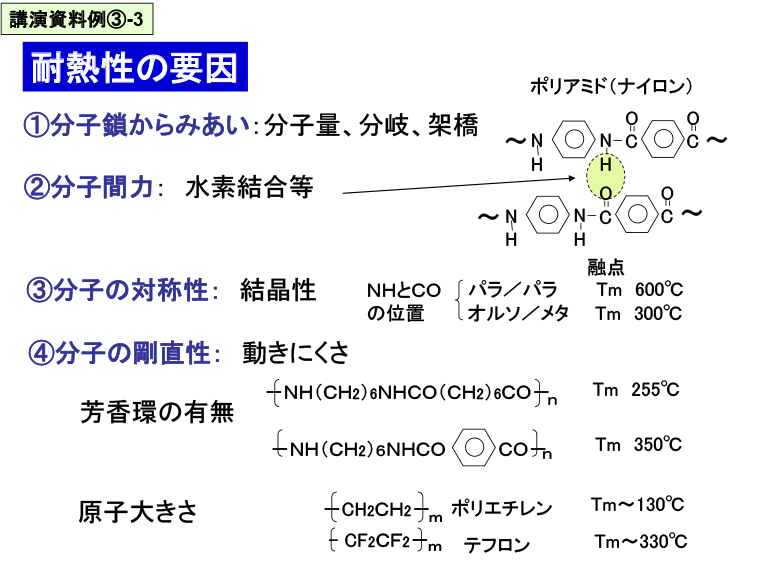 講演資料例③-3